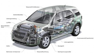 Testfahrzeug Opel HydroGen4
