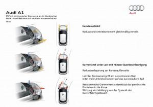 Audi A1 ESP mit elektronischer Quersperre